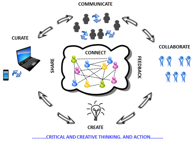 5C_framework