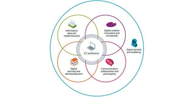digital capabilities.jpg