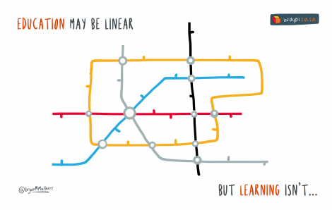 education-may-be-linear-470x298
