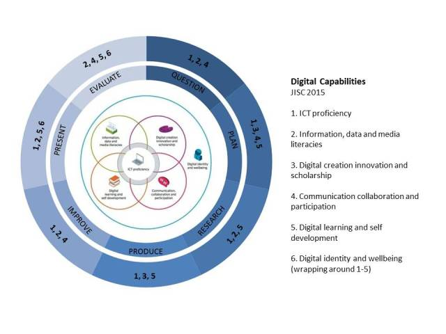 matching-digital-capabilities-to-pbl