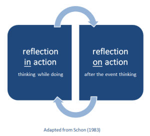 Reflection_in_and_on_action