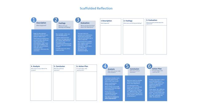 scaffolded-reflection